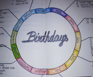 birthdays, inspirations, and organisation image
