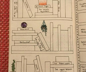 bullet, journal, and how to image