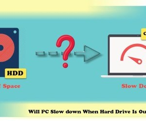 hard drive, ram, and corrupt pst image