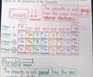 chemistry, elements, and study image