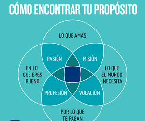 inspiration and propósito image