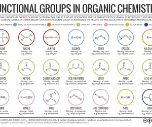 chemistry, organic chemistry, and study image