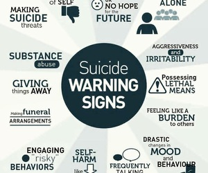mental health, mental illness, and signs image