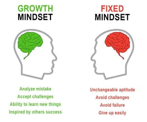 growth, learn, and psychology image