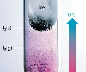 chemistry, experiment, and ice image