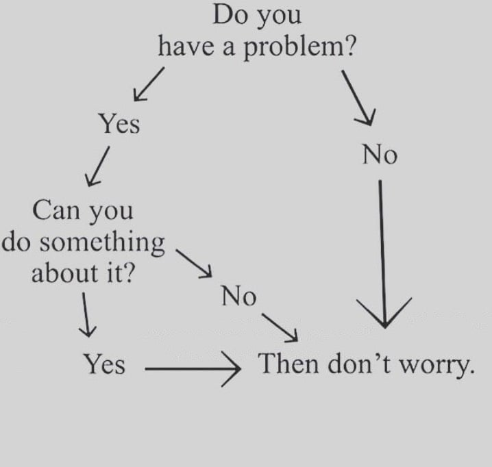 quotes, problem, and don't worry image