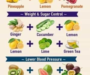 fitness and detox water image