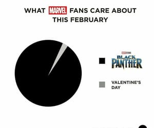 black panther, Marvel, and february image