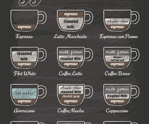 article, espresso, and coffeetypes image