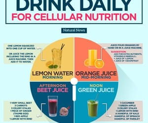 health, juice, and wellbeing image