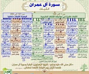 quran, summary, and surah al imran image