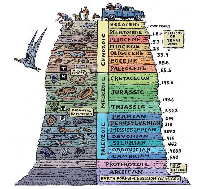 geography, amapaday, and geology image