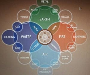 avatar and elements image