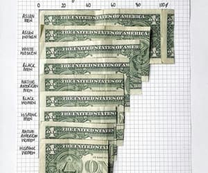 america, equality, and money image