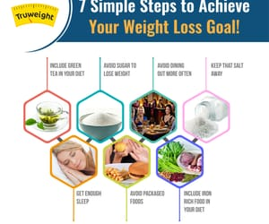 weight loss tips and weight loss goal image