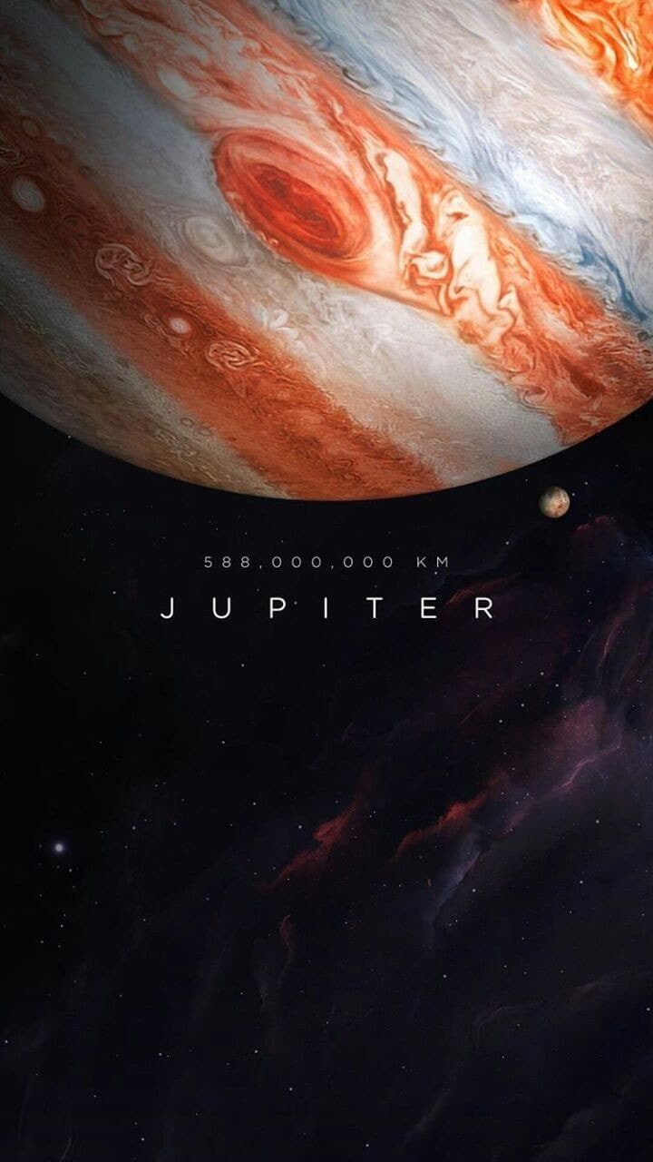 Jupiter Discovered By H I L A L On We Heart It