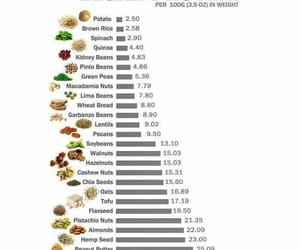 fruit, vegan, and fitness image