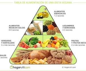 eat, health, and veg image