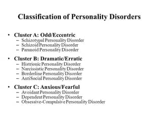 anxious, classification, and dramatic image