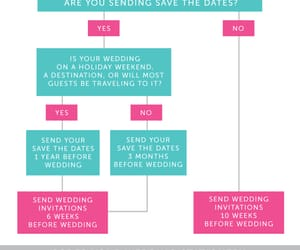 article and wedding tips. image