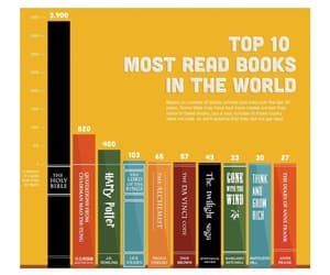 best books, ebooks, and book blogs image