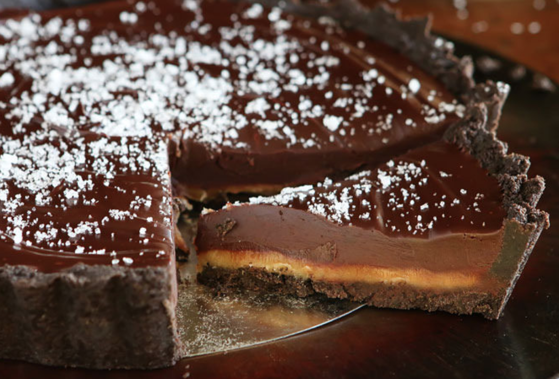 рецепты с фото шоколадной выпечки это трудно