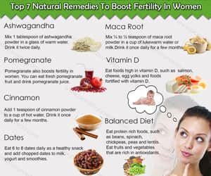 superfoods and fertility image