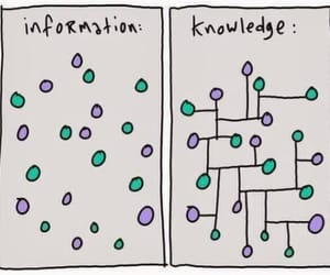 information and knowledge image