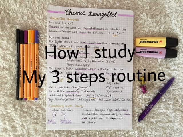 article, motivation, and study image