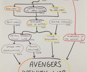 Avengers, ironman, and loki image