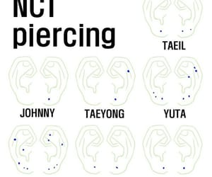 nct and nct meme image