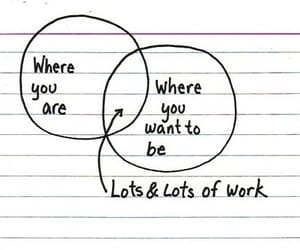work, life, and quotes image
