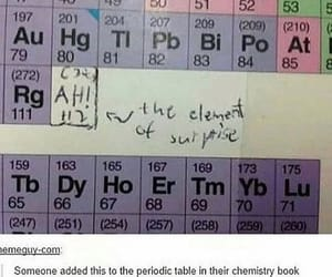 element, funny, and hilarious image