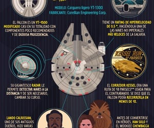 han solo, star wars, and pictoline image