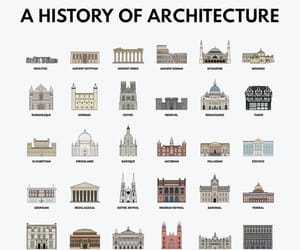 architecture, goals, and history image