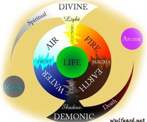 angel, spiritual, and demon image