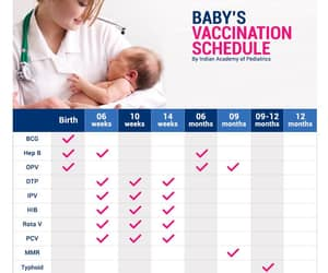 vaccination chart, vaccine schedule, and baby vaccinations image