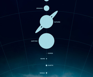 solar system, planets, and space image