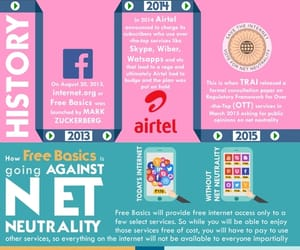 freedom of speech, net neutrality, and internet freedom image