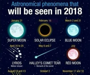 astronomy and 2018 image