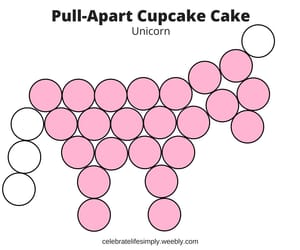 unicorn and cupcakes party cakes image