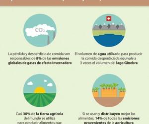 ambiente, agricultura, and emisiones image