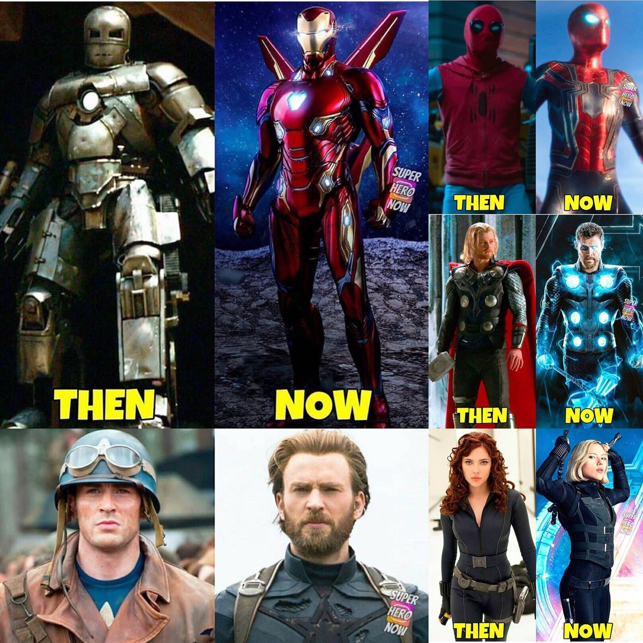Avengers Evolution In 10 Years On We Heart It