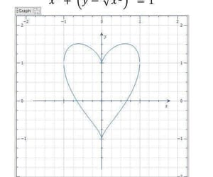 love and mathematics image