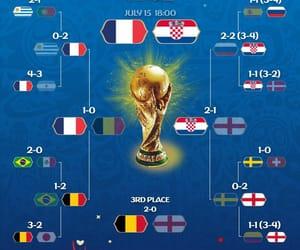 football, world cup, and Croatia image
