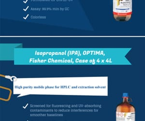 infographics, lc-ms solvents, and chromatography image