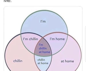 chart, tonight, and venn diagram image