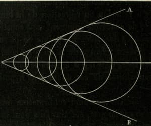 19th century, diagram, and black image