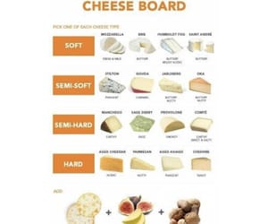 cheese, crackers, and cheese plate image