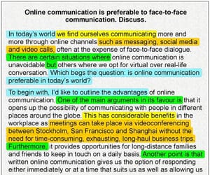 communication, discuss, and preferable image